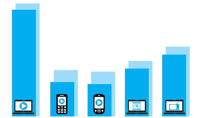 2014 US Digital Media Usage